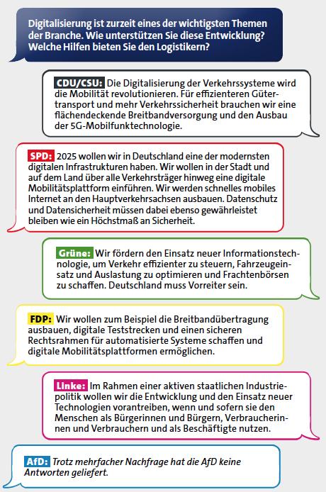 Aussagen der Parteien zur Digitalisierung; aus BVL Magazin Drei 2017