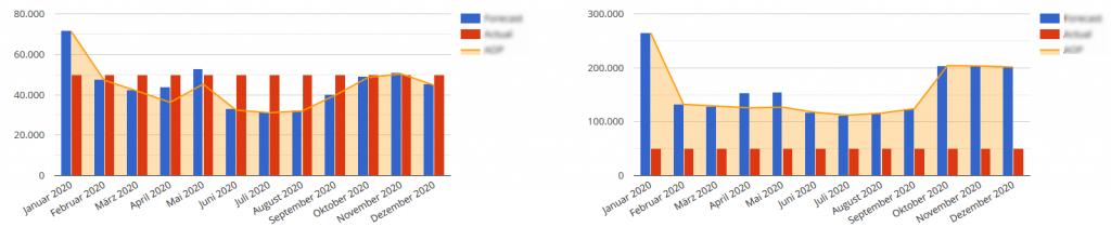 LOGO Soll-Ist-Vergleiche