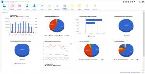 LOGO Kunden-Dashboard